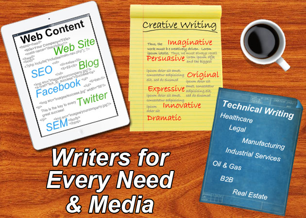 Top Copyright Website Content Writing Services Companies Agnecy     Coin Op City